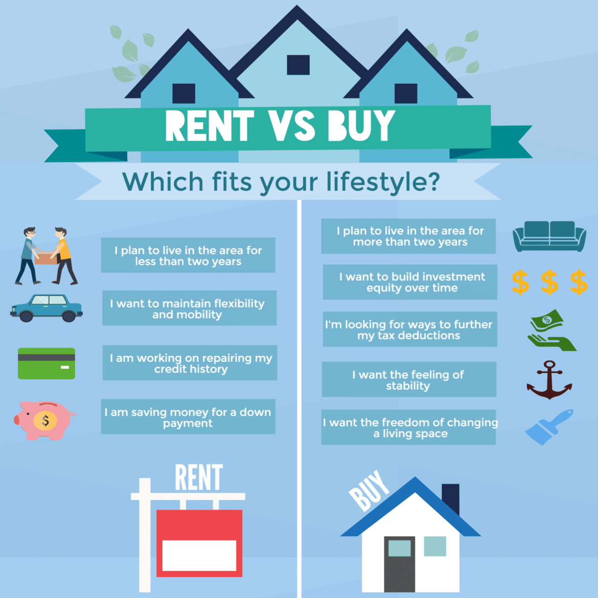 Making Money In Renting Property
